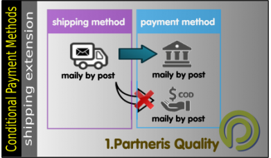 Conditional Payment Methods for Opencart 1.5x and 2.x